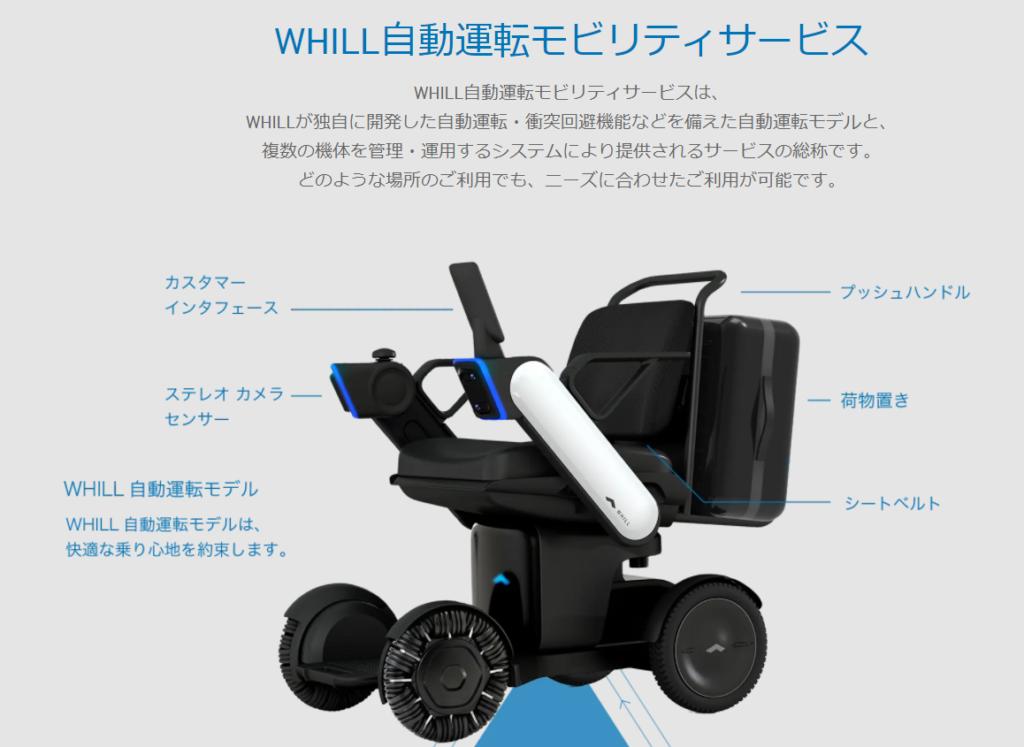 「WHILL自動運転モビリティサービス」における車体の各種機能説明(WHILL公式ウェブサイト < https://whill.inc/jp/maas > より抜粋)